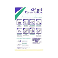 CPR Sign and Resuscitation Chart for Swimming Pools